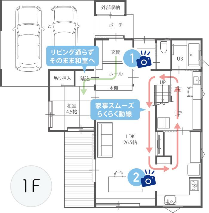 1F間取り図 リビングを通らずそのまま和室へ 家事スムーズらくらく導線