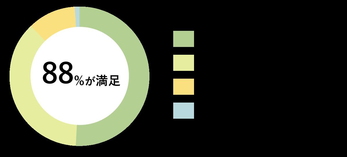 5-2.間取り・デザイン